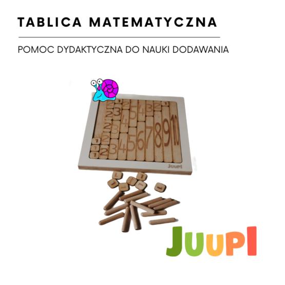Dwustronna tablica matematyczna MATHBOARD